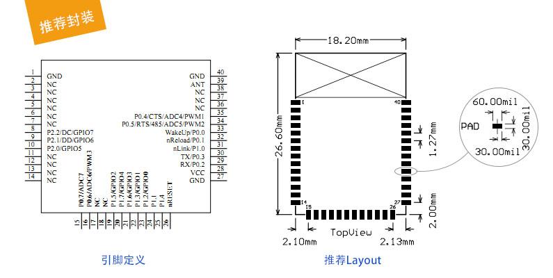 Z150-Z150PA引脚定义及封装.jpg