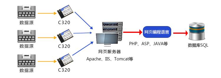 HPPT模式.png